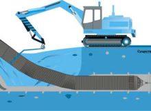 Санация трубопроводов и санация канализационных коллекторов